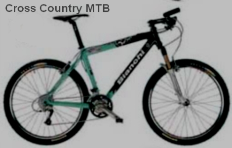 Cross-Country-MTB
